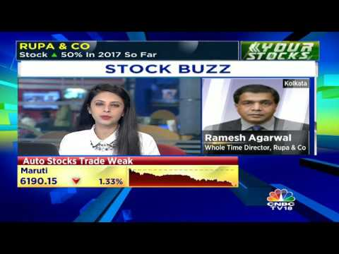 Expect Margin To Improve By 100 Bps This Year: Rupa & Co
