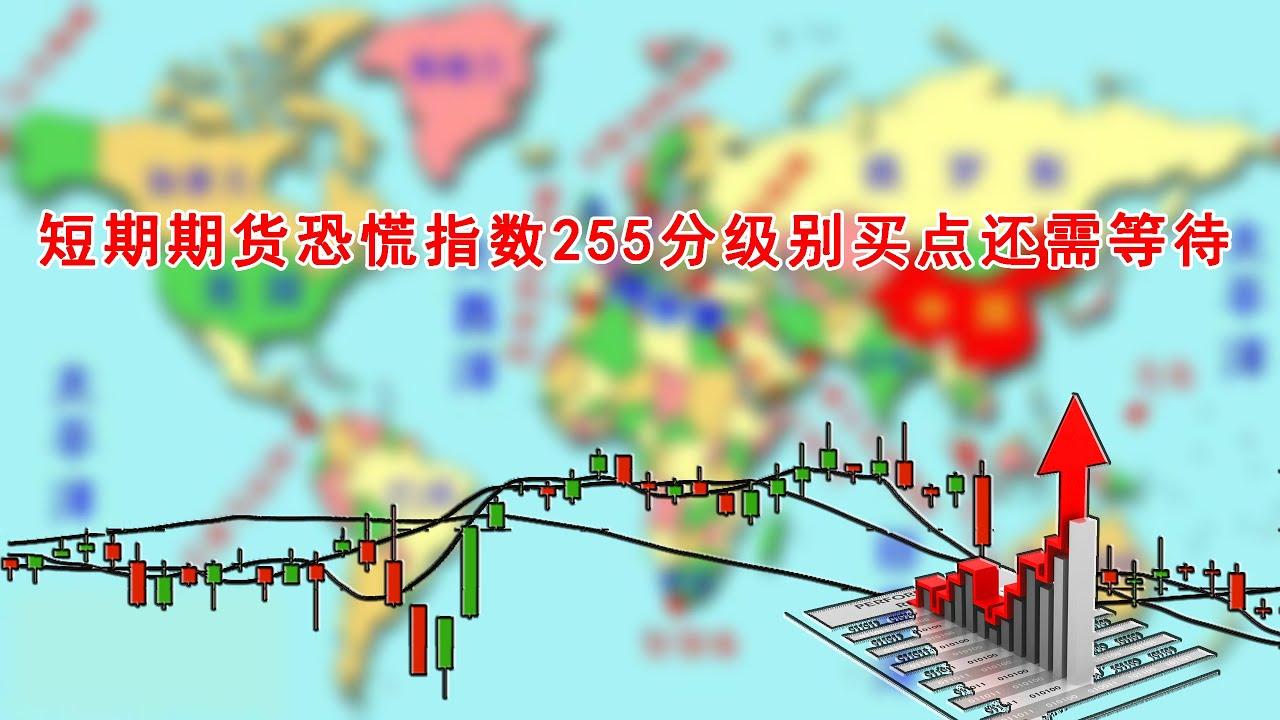 【金融·投资·股票】短期期货恐慌指数255分级别买点还需等待(202008081838)