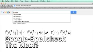 The Most Google-Spellchecked Words By State