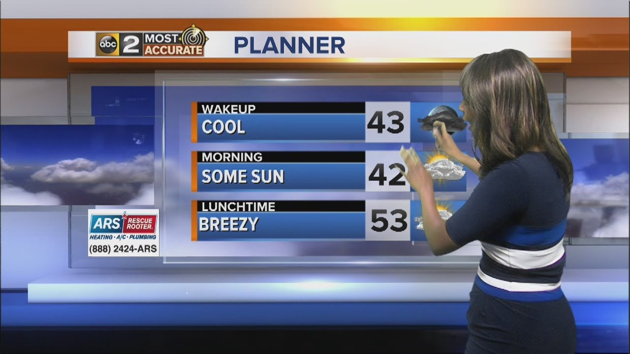 ABC2 Baltimore Weather