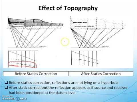 QAB4083: Lecture 12 - Statics Correction (1/2)