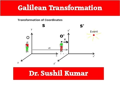 apniPhysics|Galilean Transformation | Special Theory of Rela