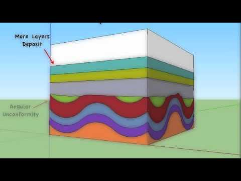 Geophysics: Lecture 12. Seismic Stratigraphy from YouTube · Duration:  45 minutes 17 seconds