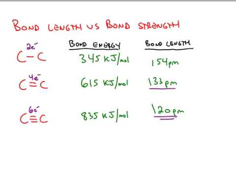 Bond Order and Lengths