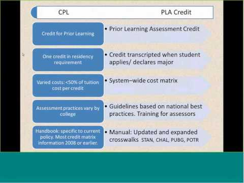 PLA Credit An Introduction