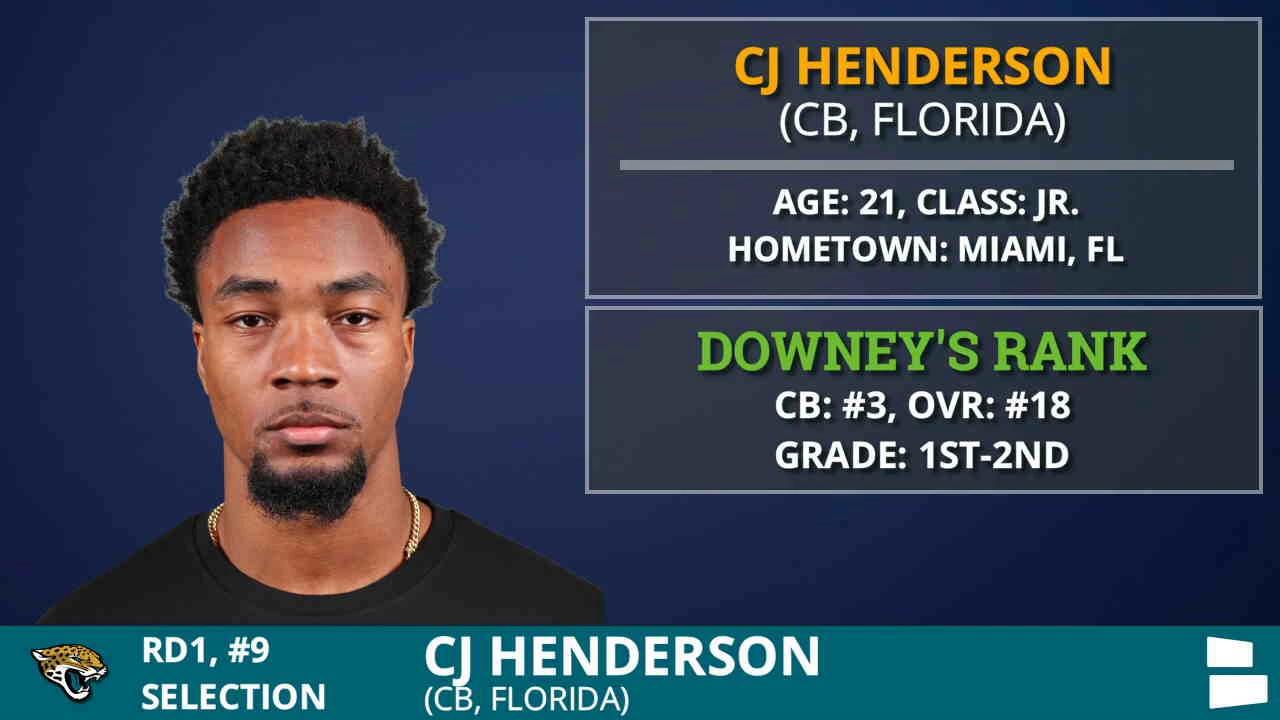 Do Jacksonville Jaguars Draft Picks Help In Fantasy Football?