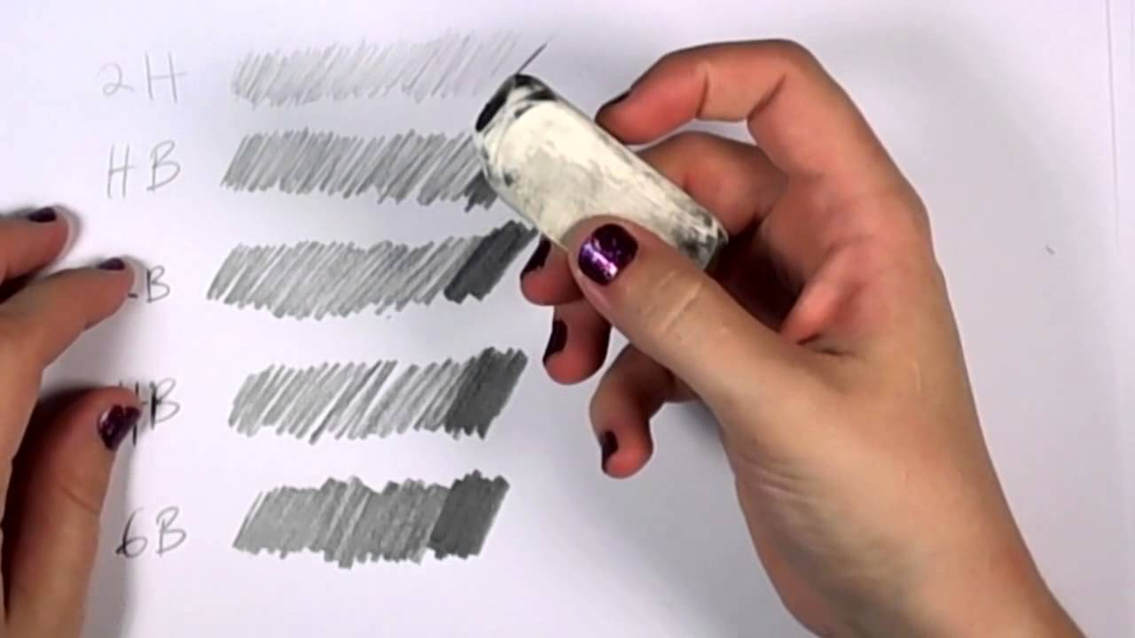 Drawing supplies art materials used in drawing lessons cc youtube