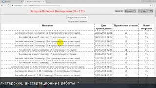 Дистанционное обучение в ВИВТ | Личный кабинет ВИВТ (vivt.ru, vivt.ru/lk_!login.php)
