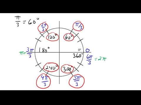 Sec3-4 Radian Measure on the Unit Circle
