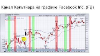 Как покупать акции в канале