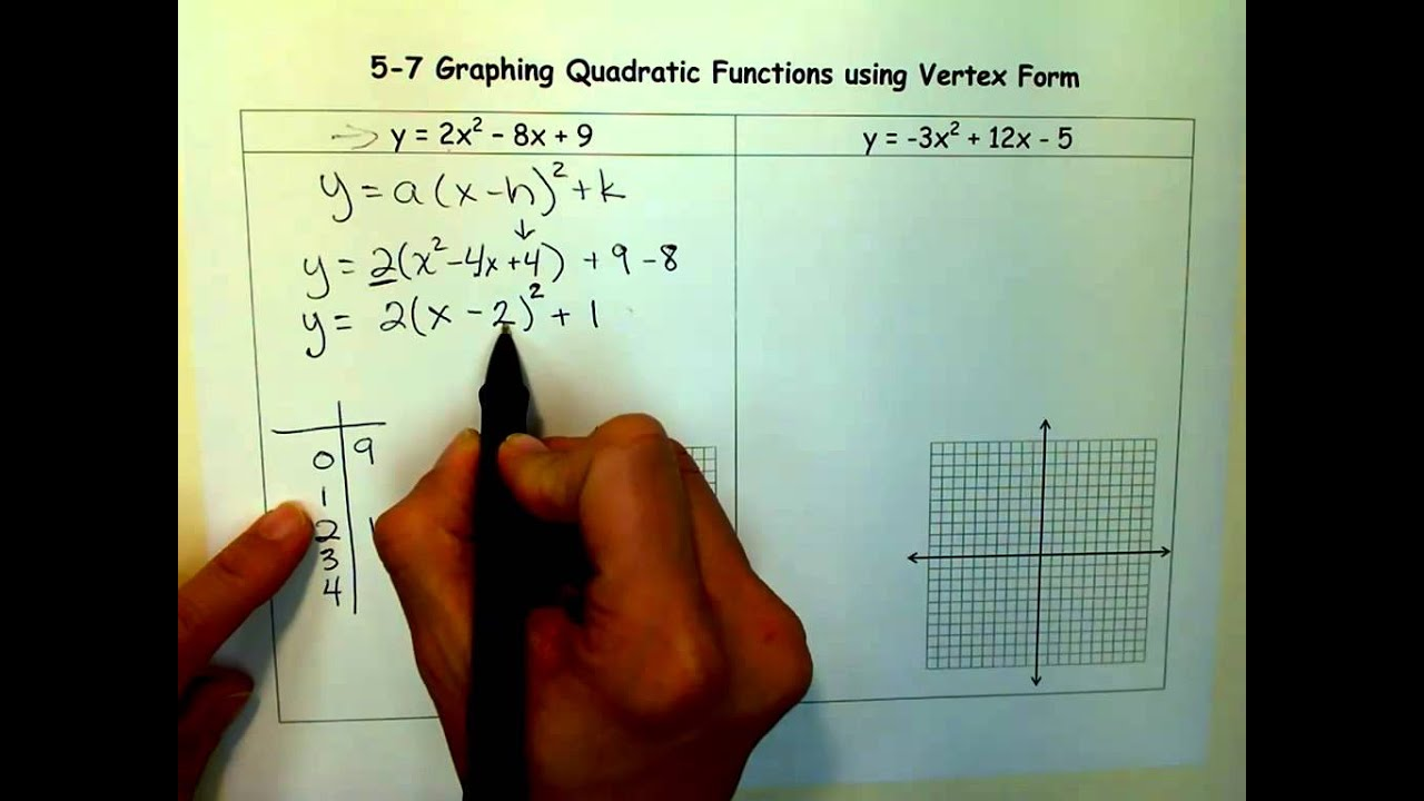 Graphing Quadratic Functions Using Vertex Formv Youtube