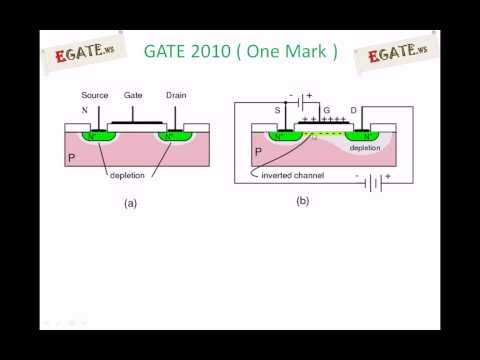 Problem on MOSFET inversion layer - GATE 2010 Solved paper (Electron Devices) - (www.egate.ws)
