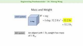 [2015] Engineering Fundamentals 03: Mass and Force in English Unit Systems [with closed caption]