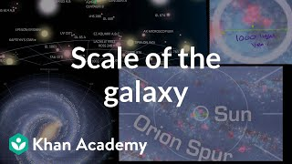 Scale of the galaxy | Scale of the universe | Cosmology & Astronomy | Khan Academy