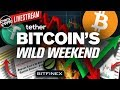 Bitcoin is READY for $14000 This Weekend - Are You?