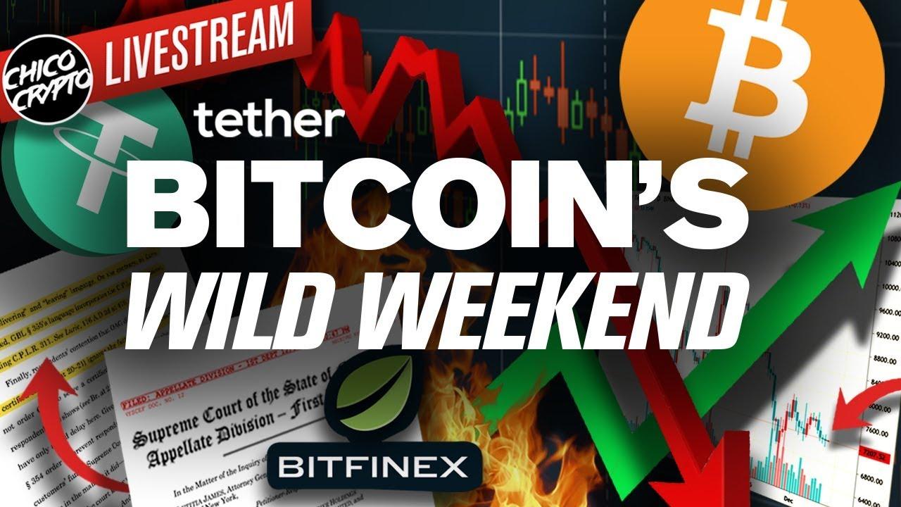 BITCOIN Weekend Pump!? But Next Monday A Dump!?