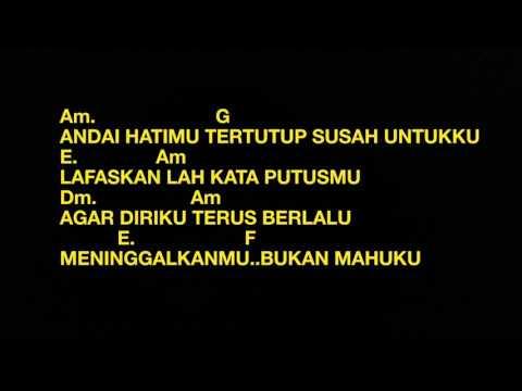 Angah-JAUH SUDAH KAU PERGI-(COVER by Wandilangkawi ft. Ajib)