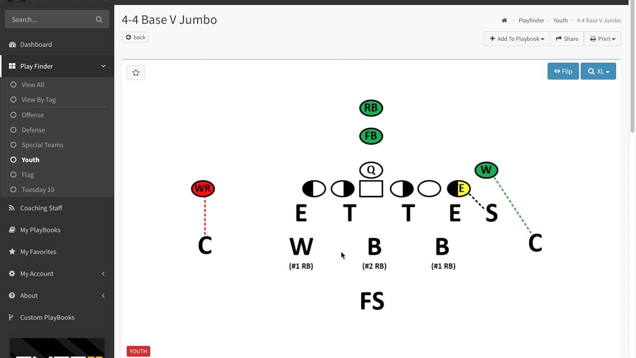 Firstdown Playbook 4 4 Youth Defense Youtube