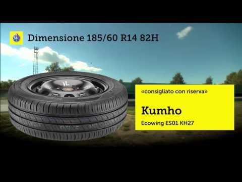Test pneumatici del TCS: valutate 35 gomme estive