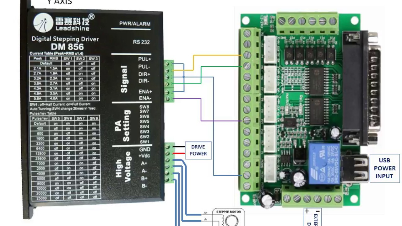 5 Axis Breakout Board Driver Wiring Example  YouTube