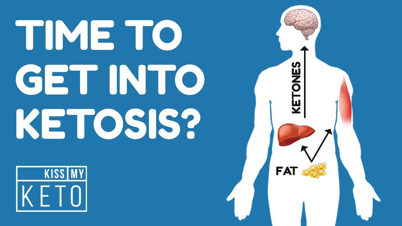 How Long Does It Take To Get Into Ketosis Kiss My Keto Blog