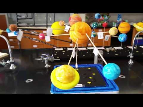 LCS Solar System Projects - 6th Grade
