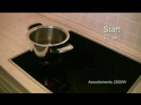 recensione piano cottura ad induzione comparato con piano a gas ... - Induzione Cucina