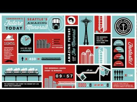 Seattle Center Monorail Fun Facts Video