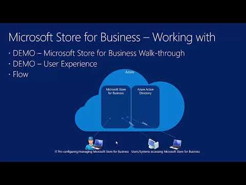 Part 3 Microsoft Store For Business - ConfigMgr CB And The Microsoft Cloud Platform