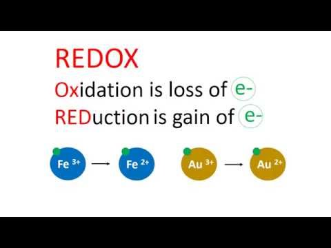 Introduction to REDOX and redox towers for biology majors-complete
