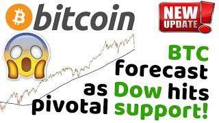 Bitcoin Price  - BTC and Stock Markets explained