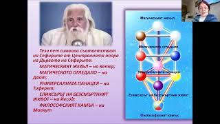 От човека към Бога - Сефирот от централната колона - Галя Маджарова