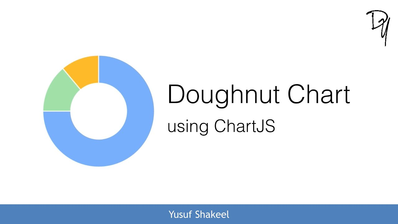 HTML5 | How to draw a Doughnut chart using ChartJS