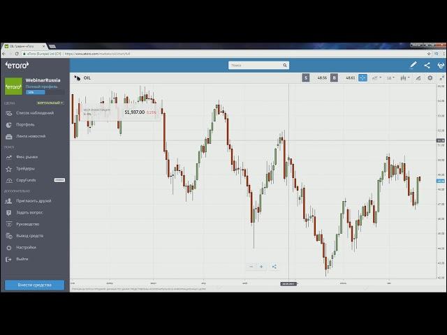 Платформа eToro как открыть сделку