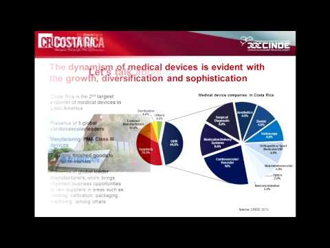 Medical Devices High-Growth Industry in Costa Rica Webinar