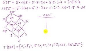 Beispiel: Teiler und Vielfache von 525 und 1155