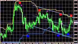 top currency pairs Forex - top currency pairs by volume - top Forex currency pairs by volume
