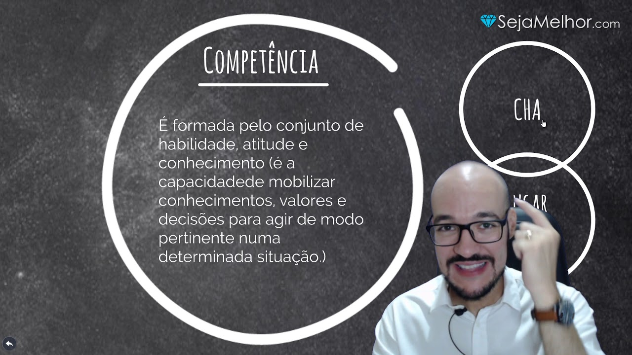 Aula 4 - Competência