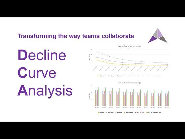 Decline Curve Analysis (Probabilistic) Tutorial