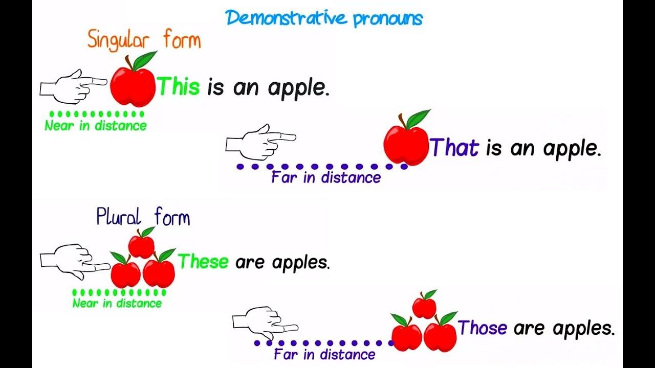 Demonstrative pronouns - YouTube [ 720 x 1280 Pixel ]