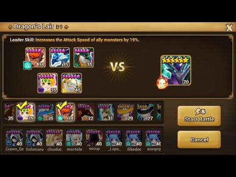 summoners war team build guide