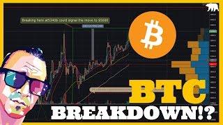 BITCOIN BREAK , UP/DOWN??!!  Chart Updates- ( ARCANE BEAR)