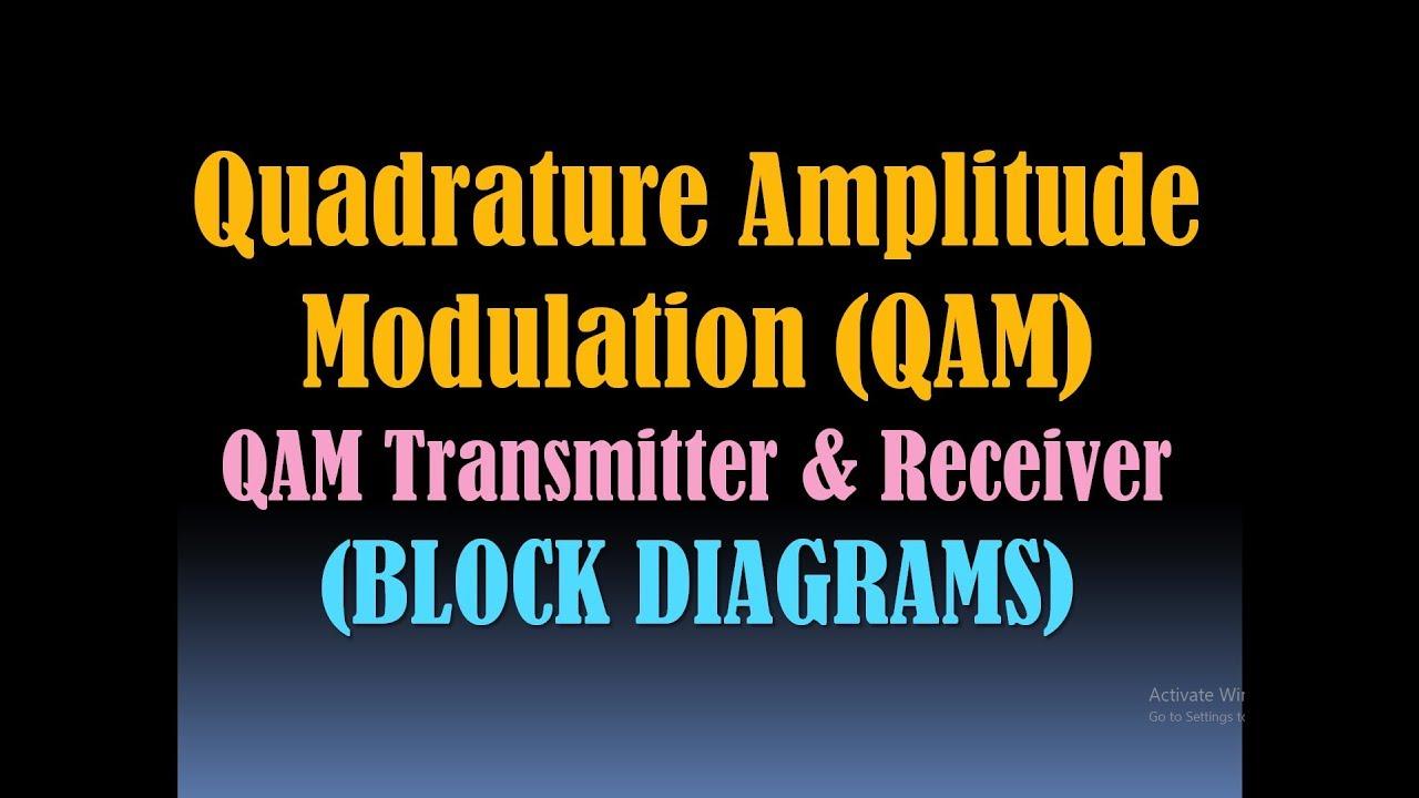 quadrature amplitude modulation qam qam modulation qam transmitter and receiver block diagram hd  [ 1280 x 720 Pixel ]