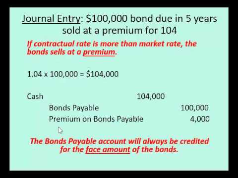 bond and bonds payable State reporting for fiscal year 2018 bonds payable general disclosure - concluded 3 did your agency capitalize bond interest expense in an enterprise fund type.