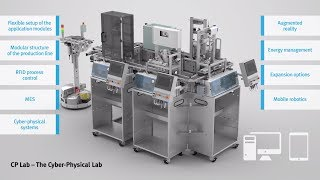 Practice-oriented learning system to teach Industry 4.0 applications