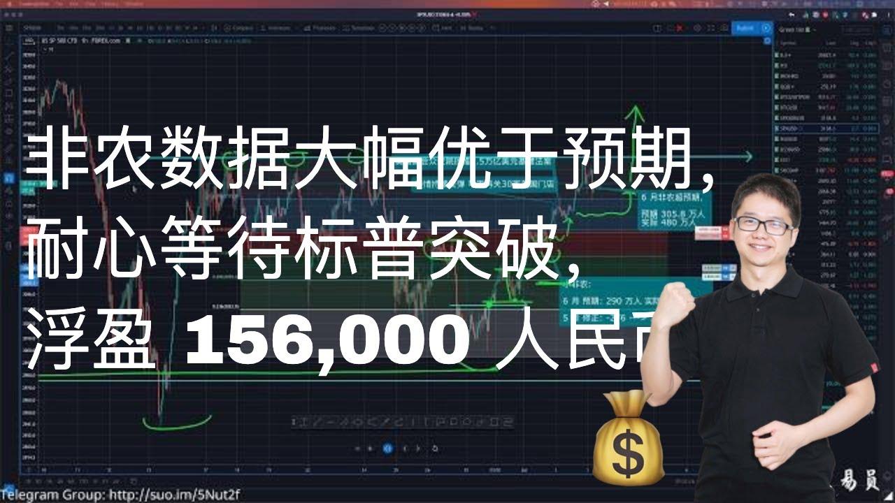 非农数据大幅优于预期,耐心等待标普突破关键点位,浮盈到了 156,000 人民币