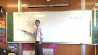Graphing Logarithmic Functions (1 of 2: Overview)