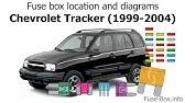 2002 Suzuki Xl 7 Fuse Box Youtube