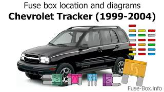Fuse Box Location And Diagrams Chevrolet Tracker 1999 2004 Youtube