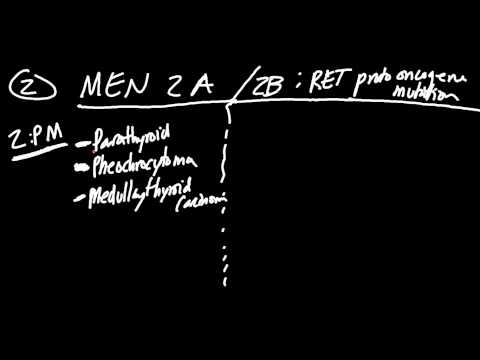 Multiple Endocrine Neoplasias Basics Made Simple!